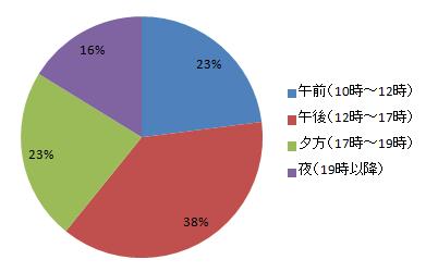 %e6%99%82%e9%96%93%e5%b8%af